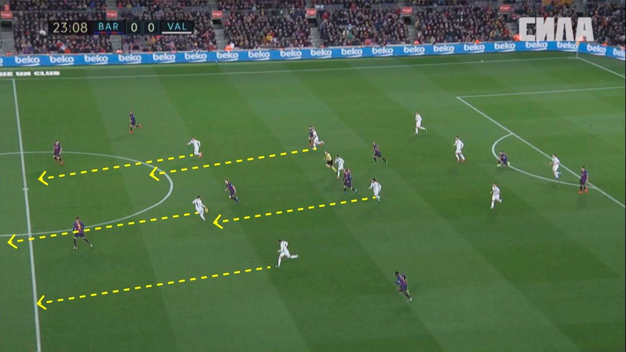 Ориентированность игроков Валенсии на быструю атаку