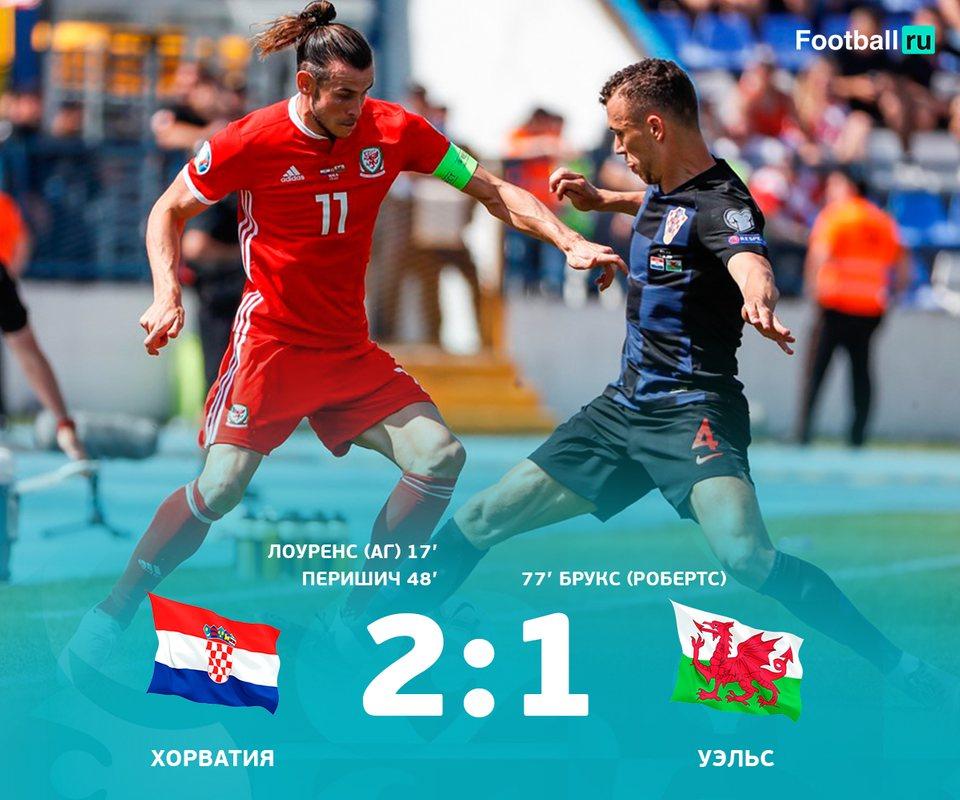 Уэльс не сумел отобрать очки у Хорватии