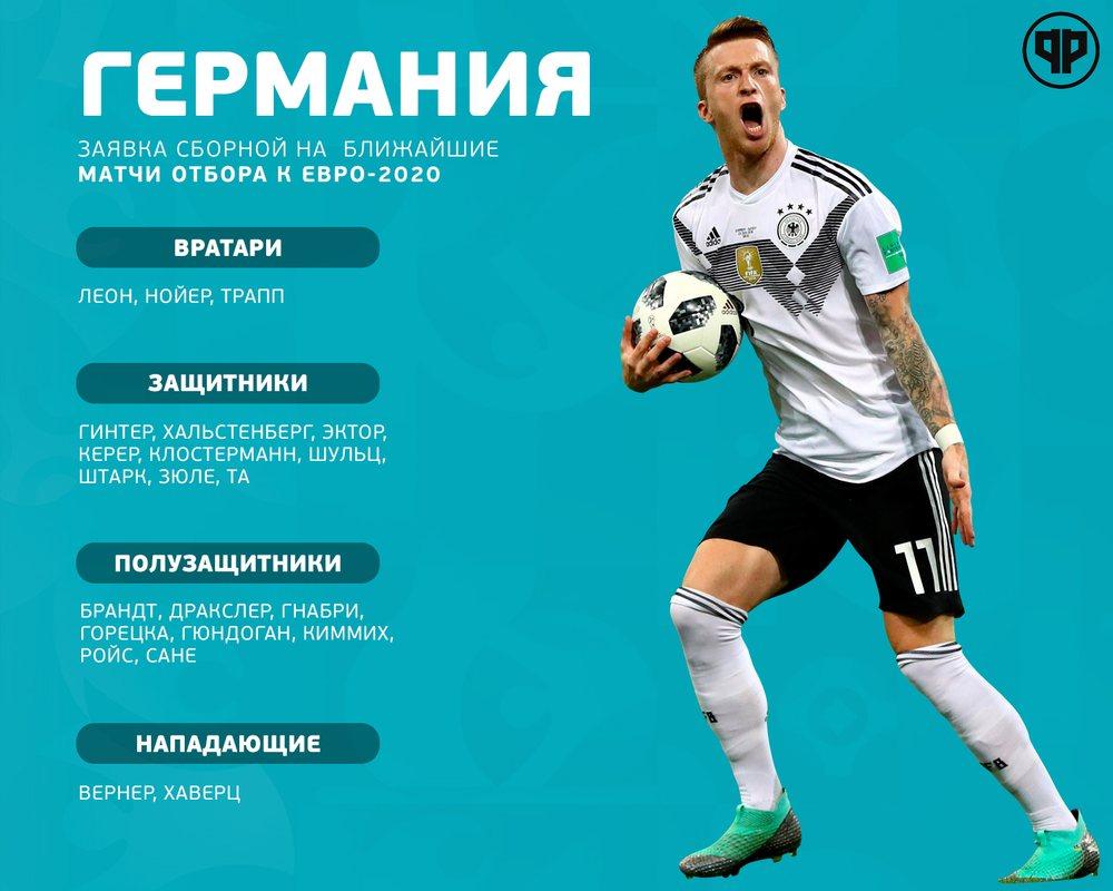 Состав сборной Германии на матчи против Беларуси и Эстонии