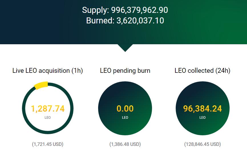 Панель прозрачности LEO