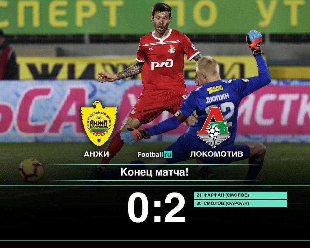 Локомотив побеждает Анжи
