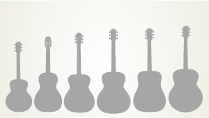 Starting With The Right Guitar