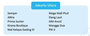 BCA Jakarta Utara