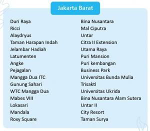 BCA Jakarta Barat