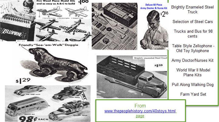 1940s toys including  Brightly Enameled Steel Truck, Selection of Steel Cars, Trucks and Bus for 98 cents, Table Style Zellophone - Old Toy Xylophone, Army Doctor/Nurses Kit, World War II Model Plane Kits, Pull Along Walking Dog, Farm Yard Set  From www.thepeoplehistory.com/40stoys.html page