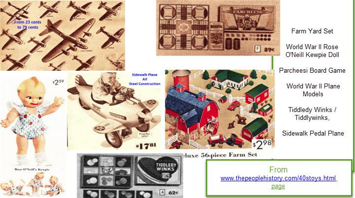 1940s toys including Farm Yard Set, World War II Rose O'Neill Kewpie Doll, Parcheesi Board Game, World War II Plane Models, Tiddledy Winks/Tiddlywinks, Sidewalk Pedal Plane  From www.thepeoplehistory.com/40stoys.html page