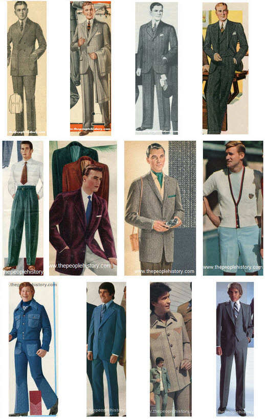 Fashions and Clothes Styles from 50 years what do you remember