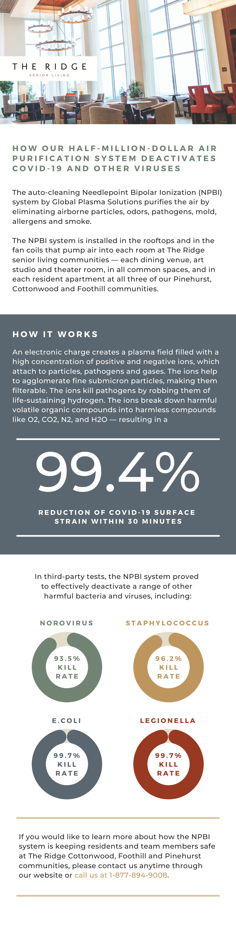 infographic that explains how the air purification system kills covid and other viruses
