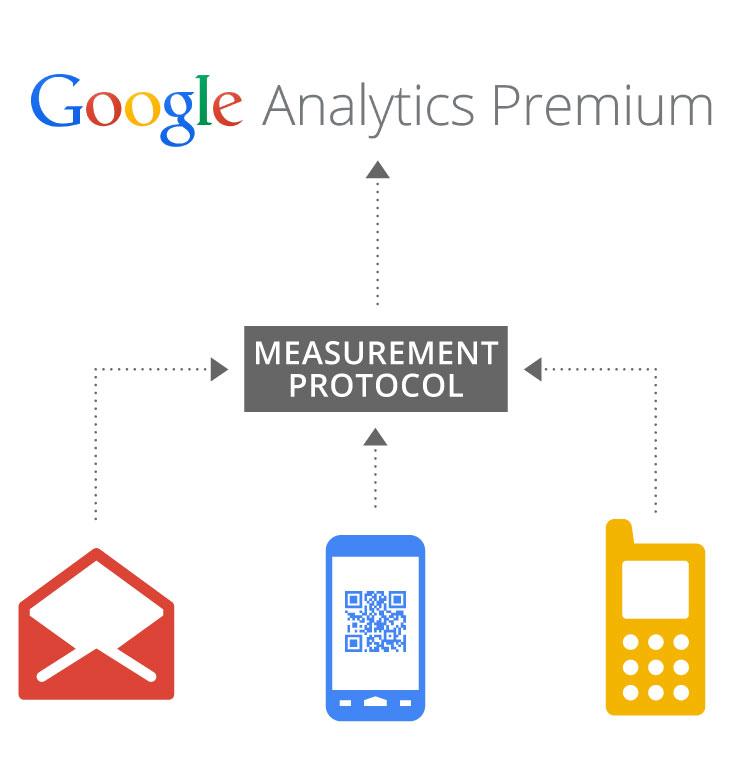Case Studies: Teradata's Data Driven Marketing, Big Data Analytics