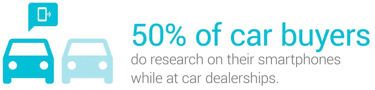 Let     s Talk Leasing a Car