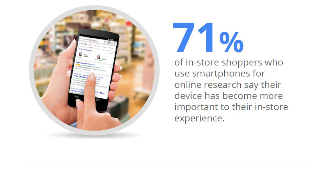 Digital Impact on In-Store Shopping