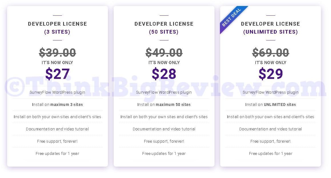 SurveyFlow Developer Price and Feature Comparison
