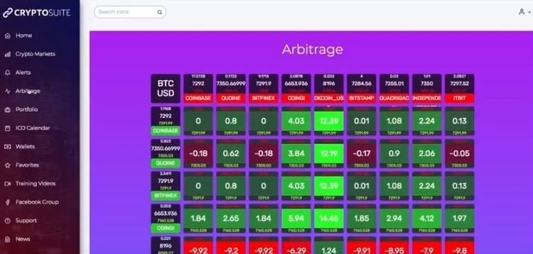 cryptosuite review arbitrage