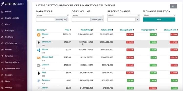 cryptosuite review crypto markets watch