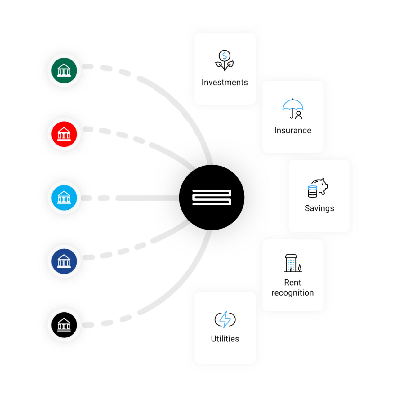 03 Connect Aggregation Marketplace