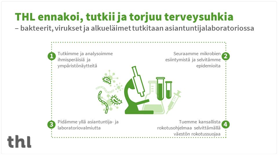THL ennakoi, tutkii ja torjuu terveysuhkia – bakteerit, virukset ja alkueläimet tutkitaan asiantuntijalaboratoriossa