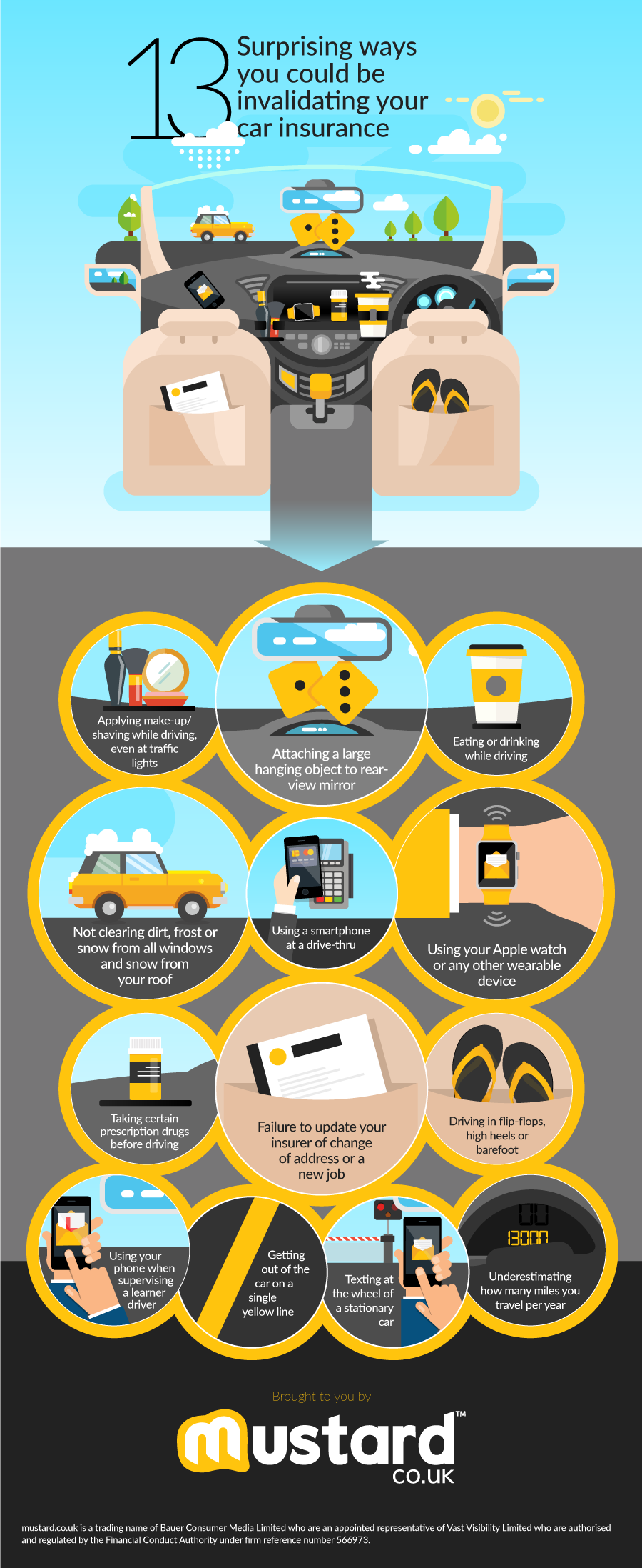 13-ways-to-invalidate-your-car-insurance-infographic