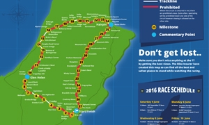 Isle of Man TT circuit map and guide