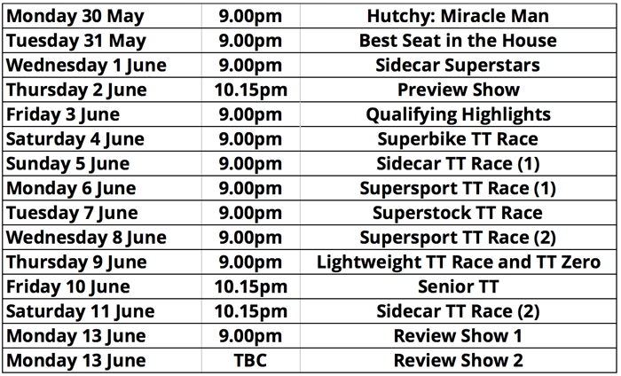 IOM TT coverage on ITV4