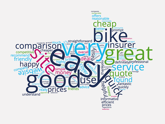 the_bike_insurer_review_feedback_wordcloud_content