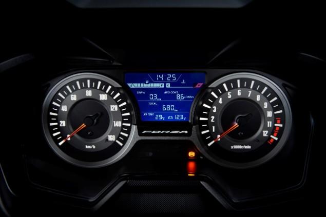 Honda-Forza-300-speedometer-2018