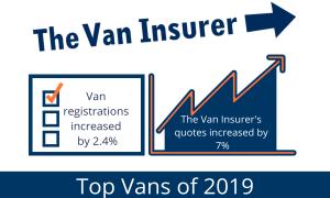 The Van Insurer presents a positive outlook for the van market