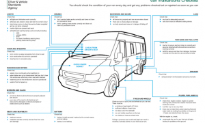 Van driver checks to keep your vehicle in tip-top working order