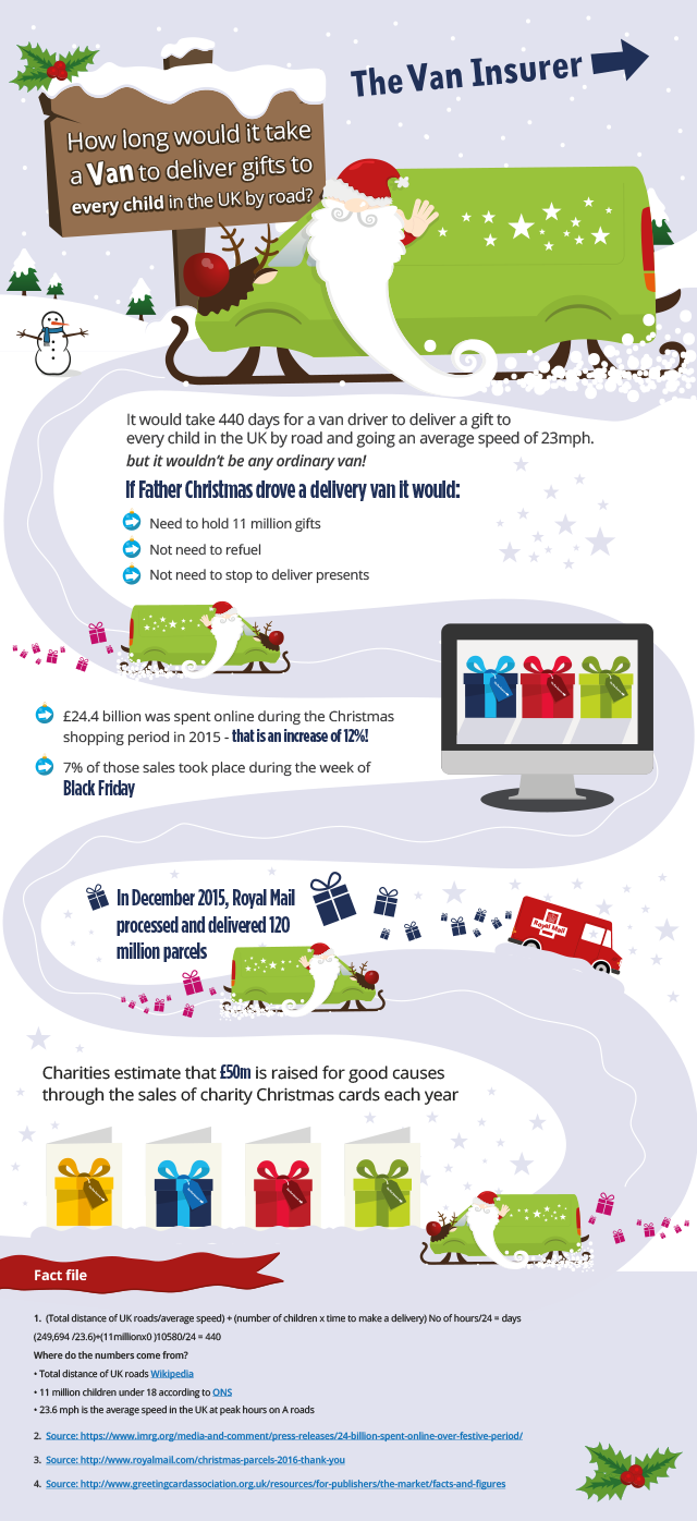 if-father-christmas-was-a-uk-delivery-driver-infographic-from-the-van-insurer