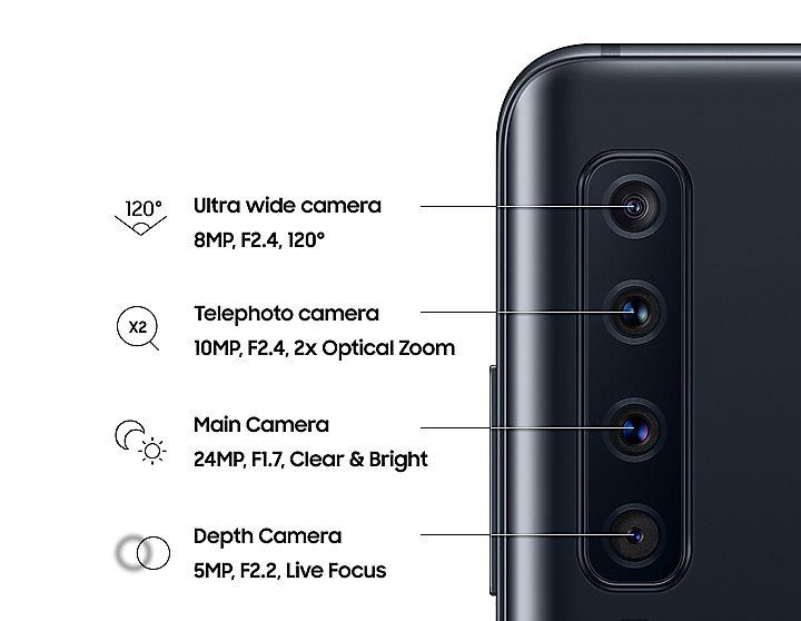 Samsung Galaxy A9 是业界首部搭载4颗后置镜头的智能手机