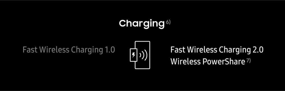 S9+对比:充电