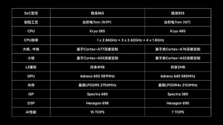 来了!小米 10 定 2 月 13 日以线上直播方式发布,国际版 23 日现身 MWC 大会 5
