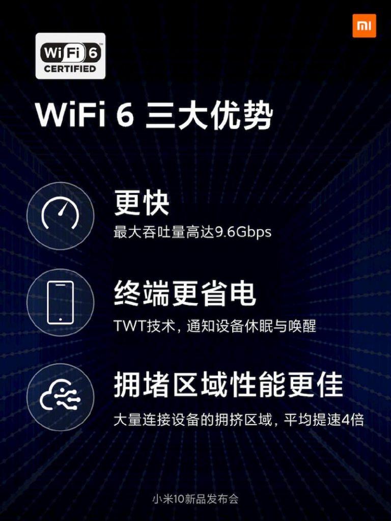 小米 10 全系标配 Wi-Fi 6