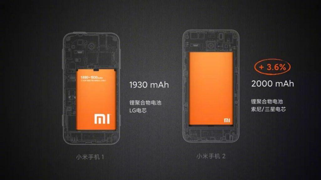 小米 2 电池容量