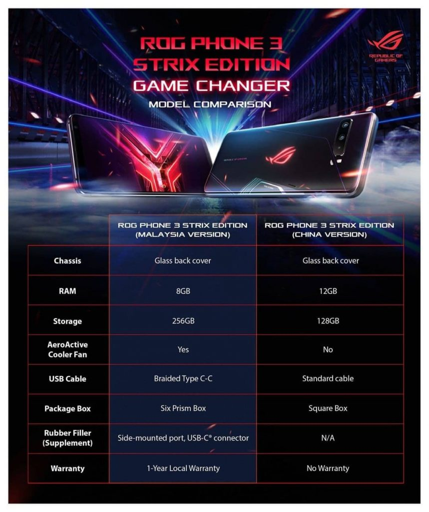asus-rog-phone-3-strix-edition-malaysia-version-compare