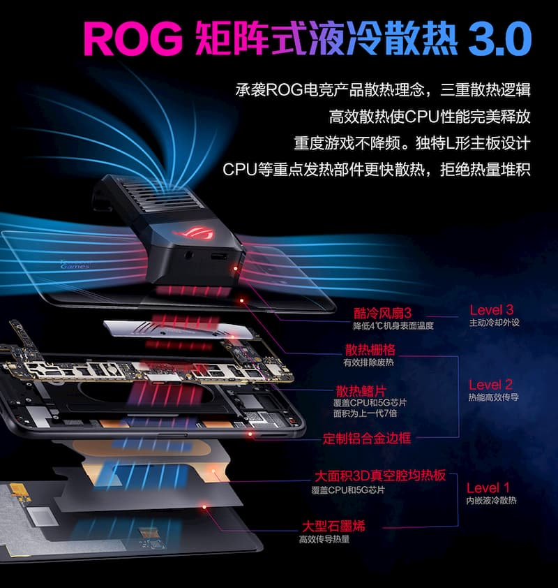Asus ROG Phone 3 强势登场:外形更为内敛,硬核威力不减 2