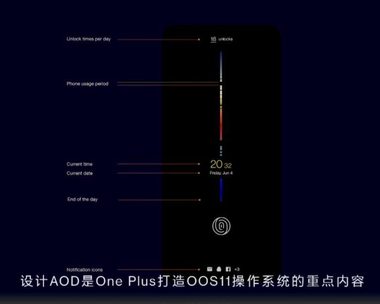 HydrogenOS 11 / OxygenOS 11 时光 Always On Display