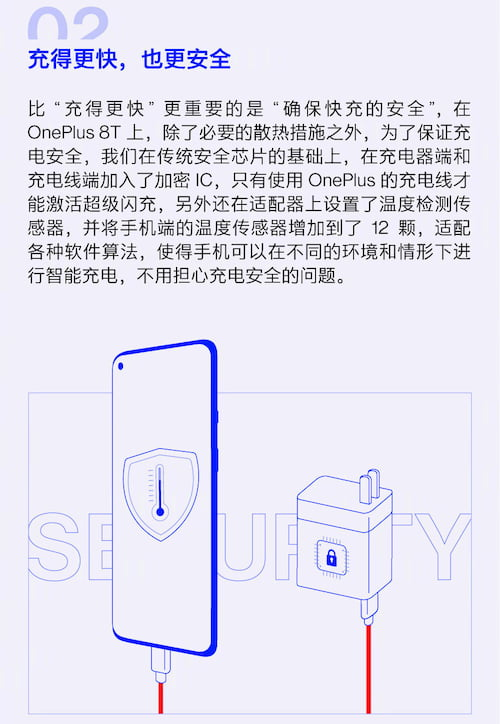 OnePlus 8T Warp Charge 65 解析 (2)