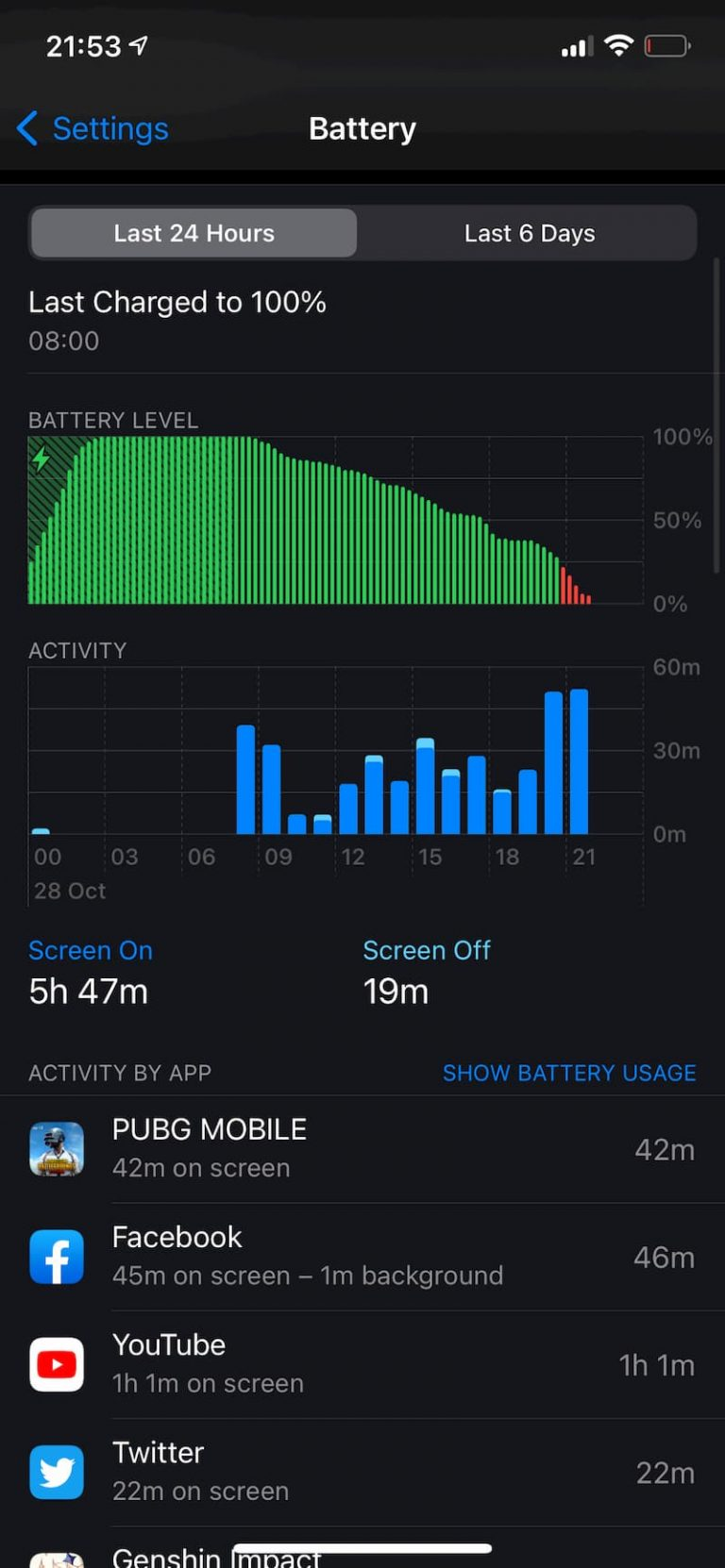 iPhone-12-Pro_battery-life_28Oct (2)