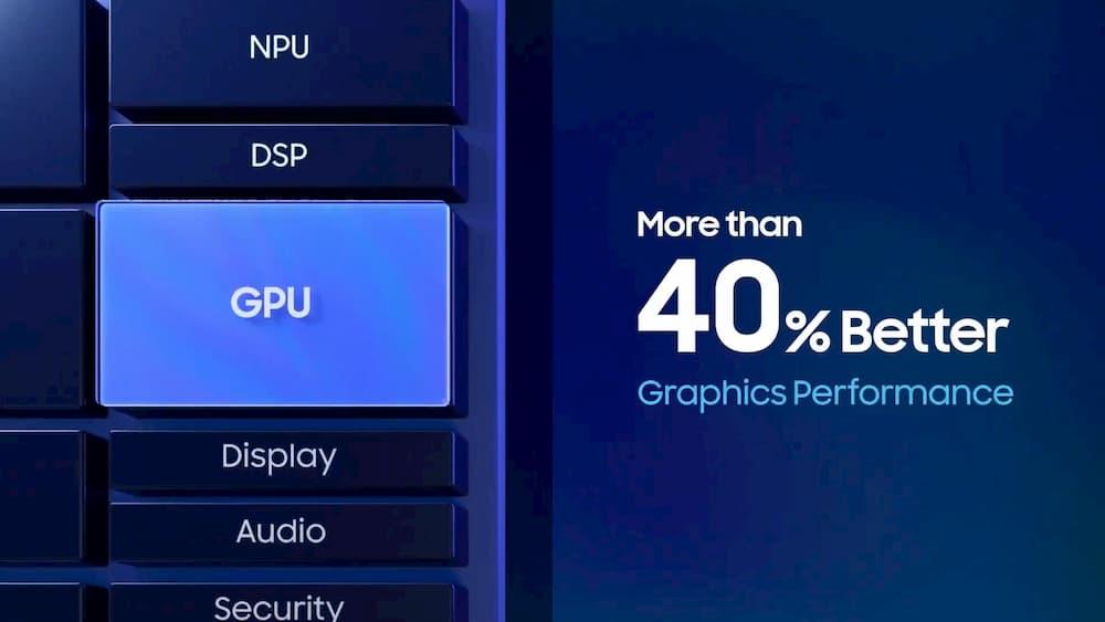 Samsung Exynos 2100 GPU