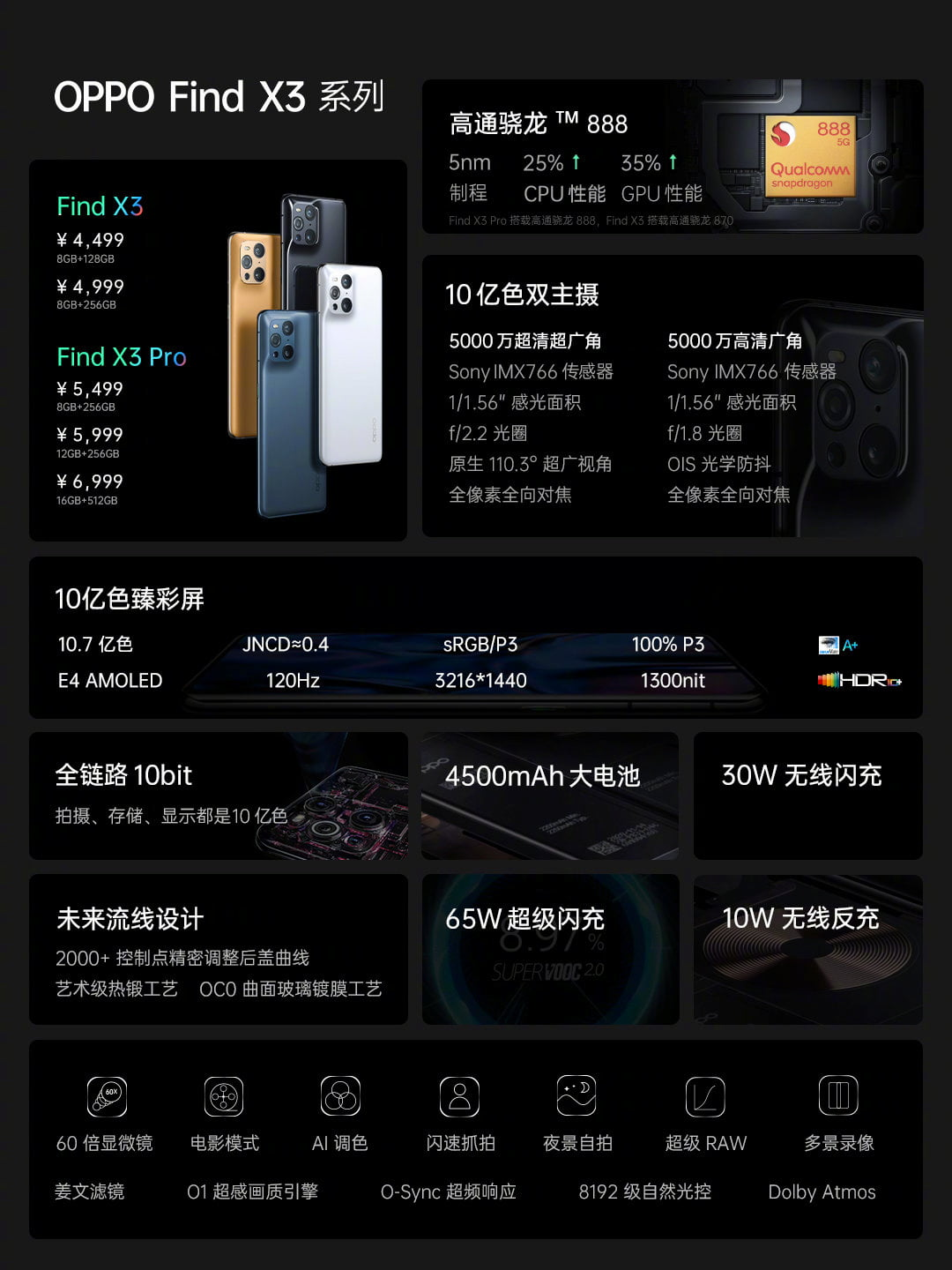 OPPO Find X3 系列主要卖点