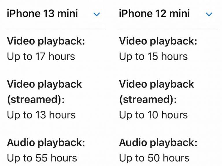iPhone 13 系列发布会整理:再见 64GB,ProMotion 高刷终于来了,10 月 1 日开放预购! 8