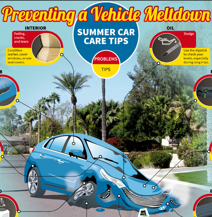 Guide to Preventing a Vehicle Meltdown this Summer