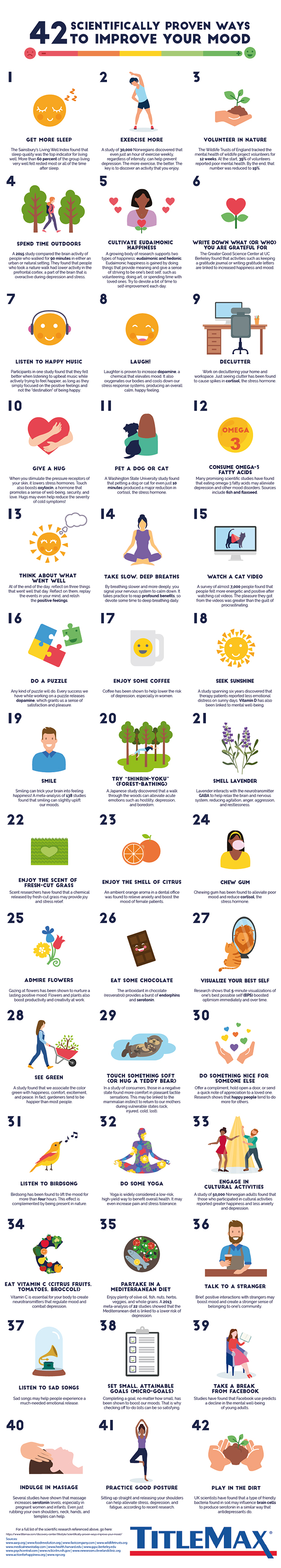 Infographic showcasing 42 Scientifically Proven Ways to Improve Your Mood