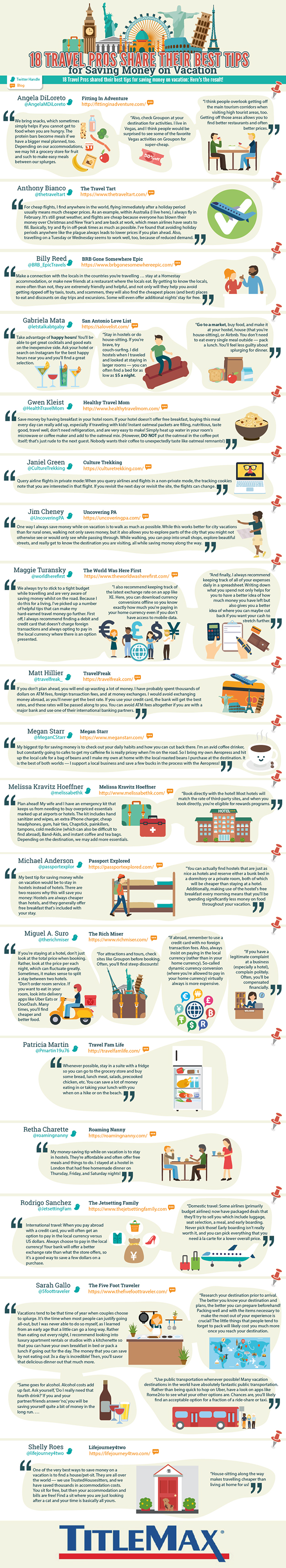 Infographic for 18 Travel Pros Share Their Best Tips for Saving Money on Vacation