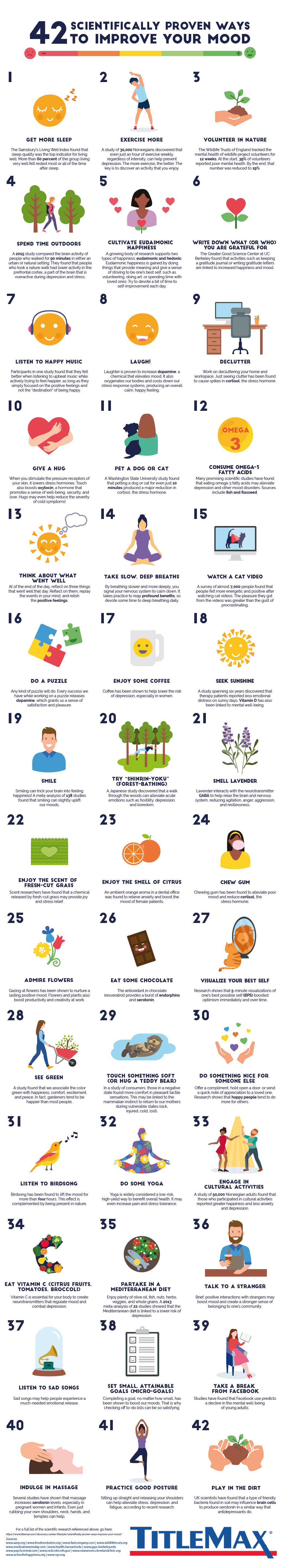 42 научно проверенных способа улучшить настроение - TitleMax .com - Infographic