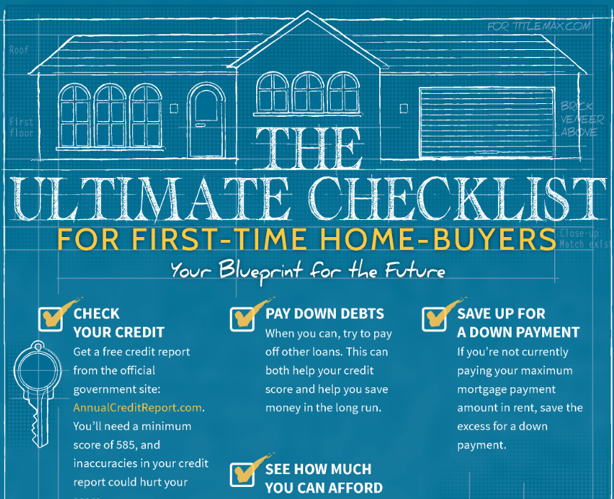 Ultimate Checklist for First Time Home Buyers