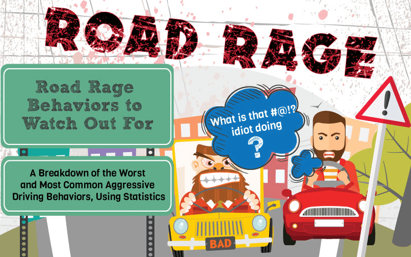 Road Rage Infographic – BEWARE…Know the Signs