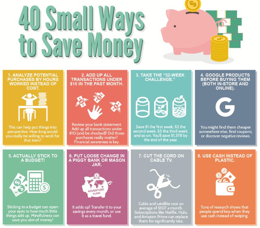 40 Small Ways To Save Money