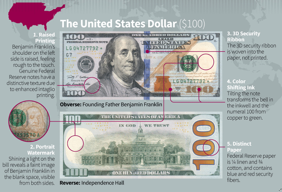 Technology that Keeps Paper Money Safe!