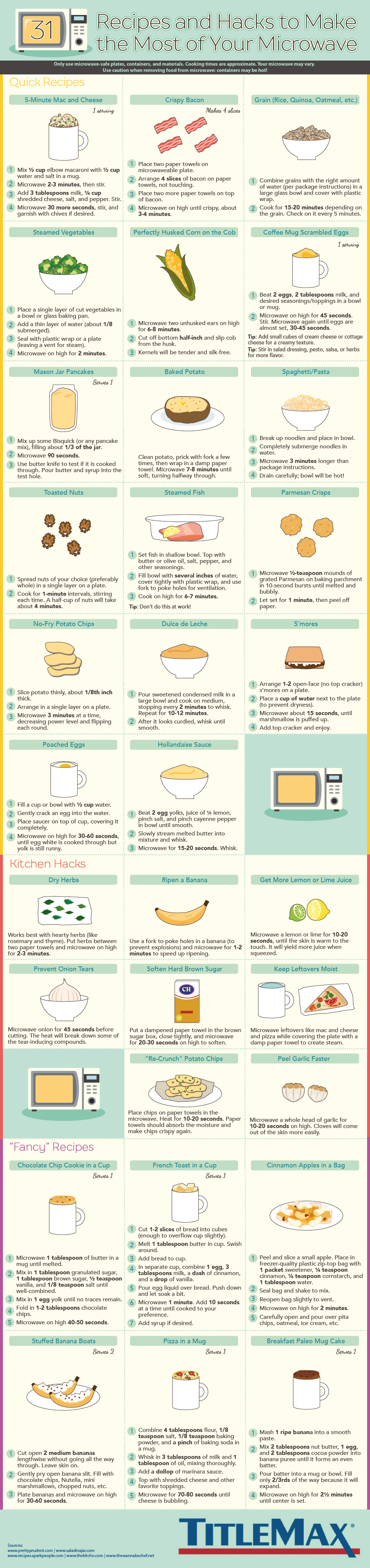 Infographic for 31 Recipes and Hacks to Make the Most of Your Microwave